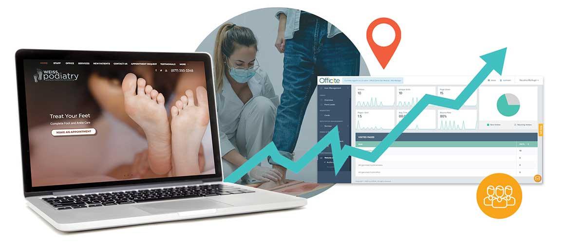 podiatry website example