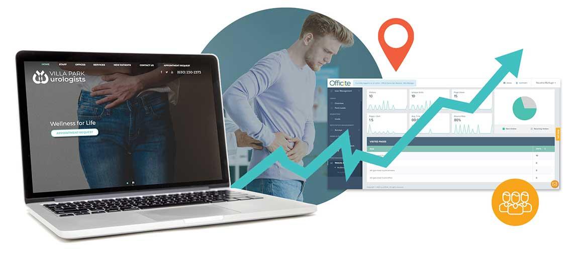 Urology website example